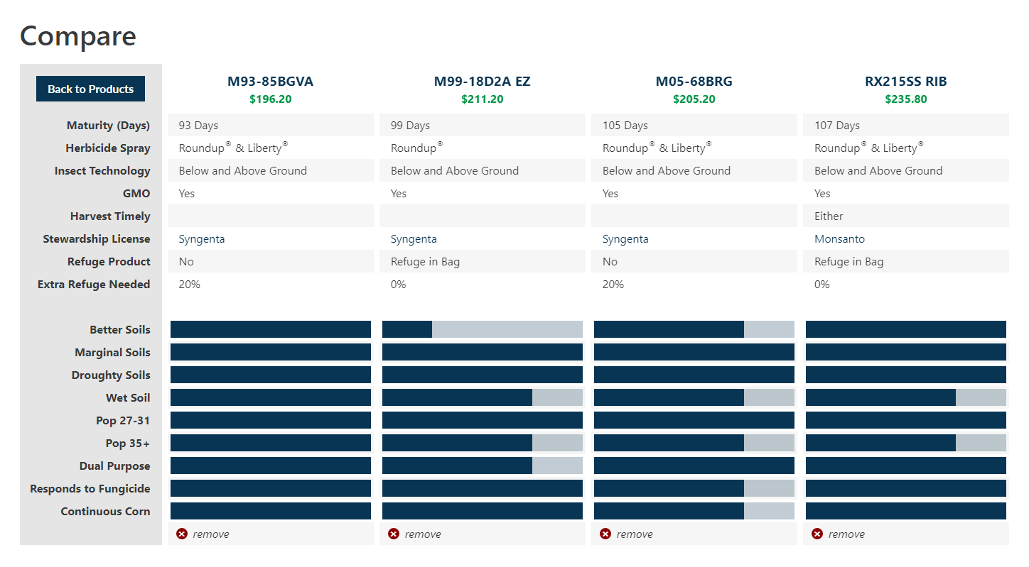 Product Comparison Tool Page